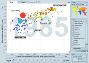 gapminder-data-visualization-psfk1 - Copy