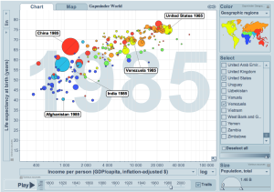 gapminder-data-visualization-psfk1 - Copy