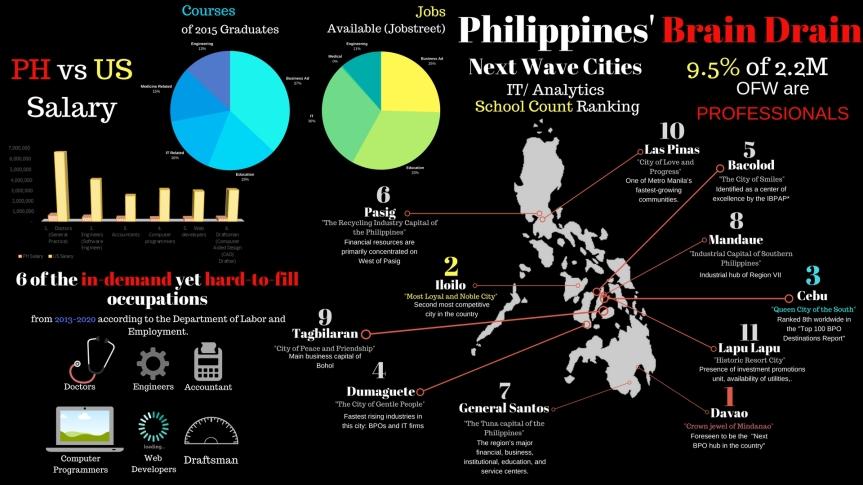 Philippines__Brain_DrainFinal2.jpg