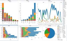 Sonic Analytics