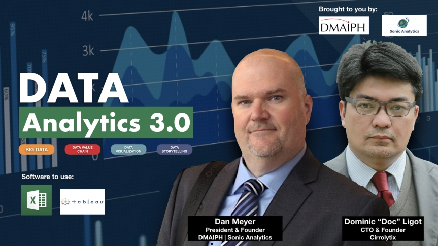Data Analytics 3.0: A three-day intensive training on Data Analytics and Data Visualization