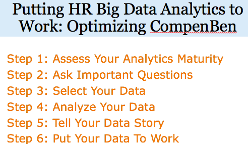 Analytics Outsourcing – Decision-Making, Analytics